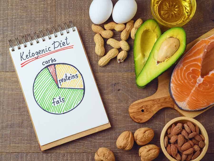 What is the Keto Diet and why does a ketogenic diet make weight loss effortless?