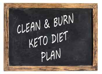 A Keto Diet Plan that eases you into a ketogenic state.