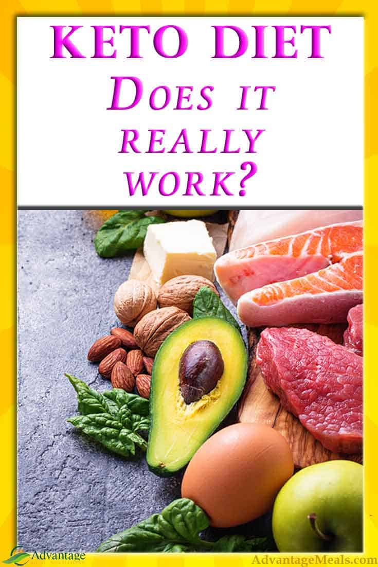 Does the Keto Diet work? After a decade of working with dieters, we have seen it all.  Here is our Keto Diet tell-all.  #KetoDiet #KetogenicDiet #Ketogenic #ketones #Diet #Weightloss