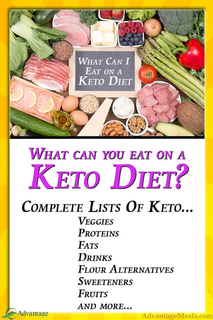 What can you eat on a Keto Diet?  What can\'t you eat on a Ketogenic Diet?  Complete Lists of Keto friendly foods and foods to avoid by category.  #KetoDiet #Keto #Ketogenics #KetoFoodLists #KetoList