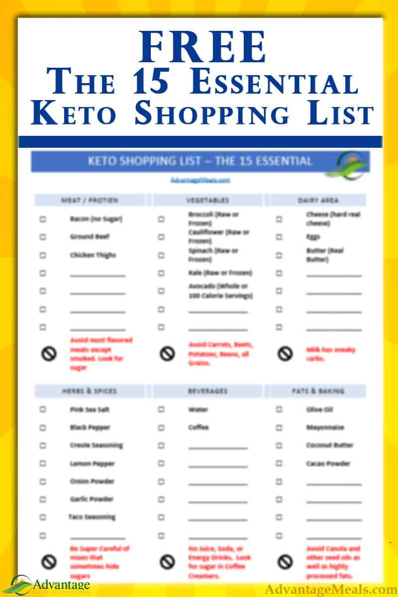 15 Essential Keto Shopping List Items.  If you are starting a Keto Diet, arm yourself with a keto shopping list that makes sure that you have the ketogenic essentials to get you into ketosis fast and allow you to thrive on your new low carb high fat diet. #Keto #ShoppingList