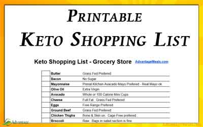 graphic relating to Free Printable Keto Food List named Printable Keto Buying Checklist - Downloadable PDF