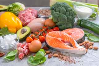 Keto beginner archives advantage meals coming from a grain based conventional diet it can be hard to wrap your mind around what youll be eating when you go primal in general this is what you malvernweather Images