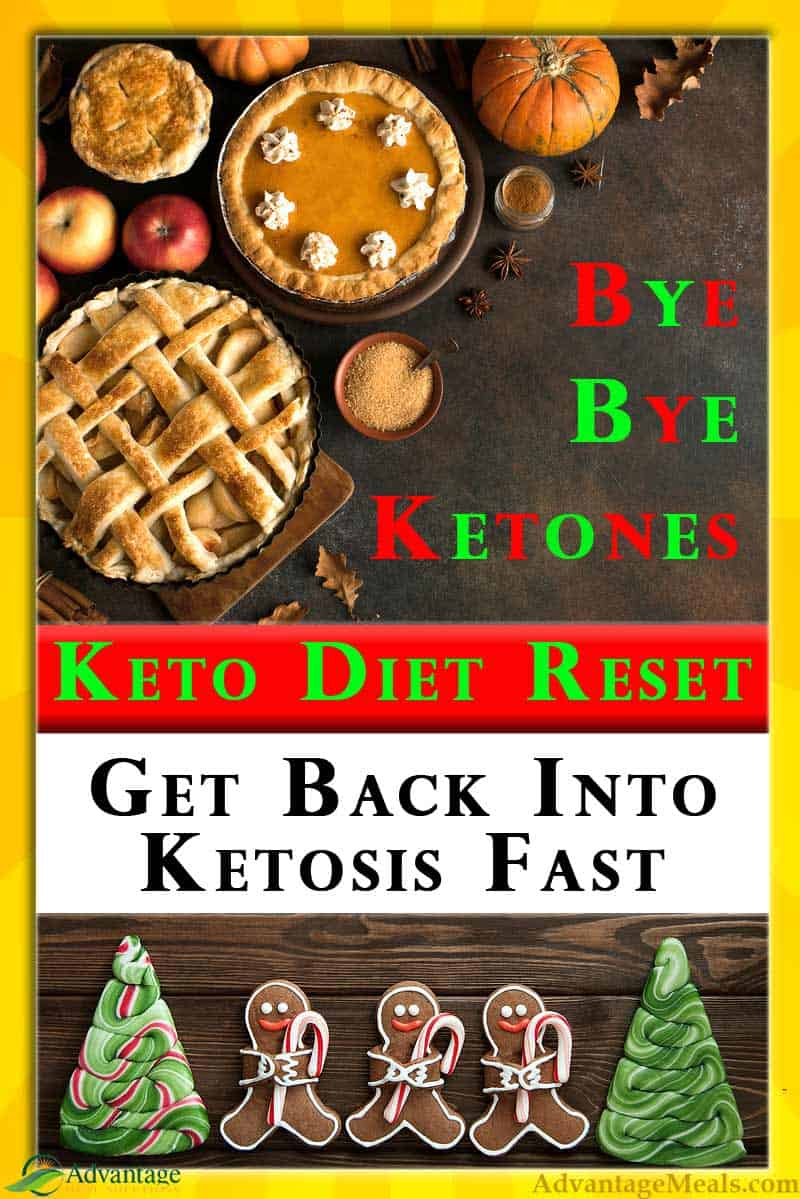 Did the Holiday Spirit knock you right out of Ketosis?  Me too.  No need to worry, our Keto Diet isn\'t ruined.  Follow these easy Steps to Get Back Into Ketosis Fast.  Once you are fat adapted, restarting a keto diet isn\'t nearly as hard as starting your ketogenic diet the first time.  #Keto #Ketosis