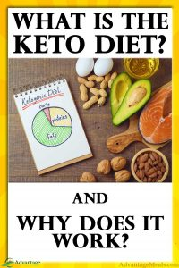 What is the Keto Diet and Why does it work