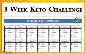 3 Week Keto Diet Challenge