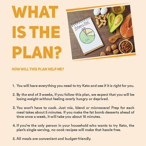What is the Plan to start a Keto Diet - The No Cook Keto Meal Plan.
