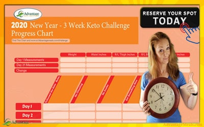 2020 Three Week Keto Challenge – Ketogenic Diet Made Easier