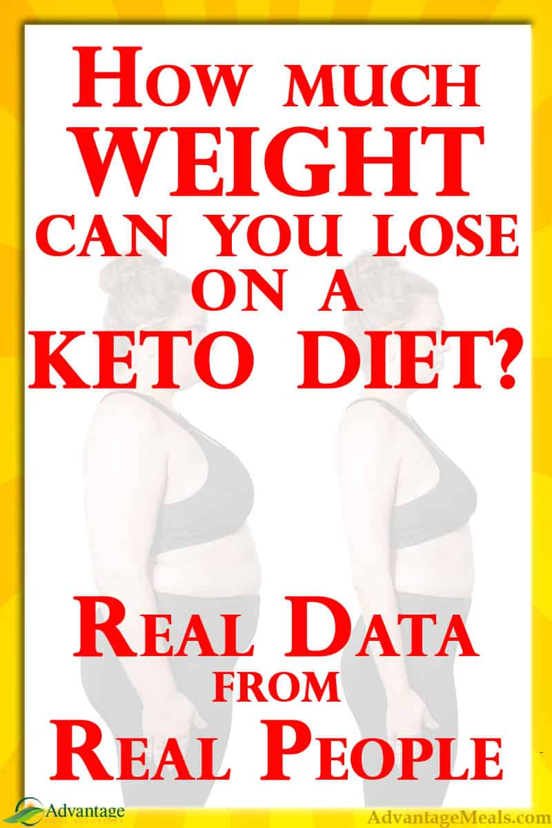 We did a survey of 1000\'s of keto dieters and asked them how much weight they actually lost.  You\'ll be surprised by the data. ~Angela of @AdvantageMeals  #KetoDiet #WeightLoss